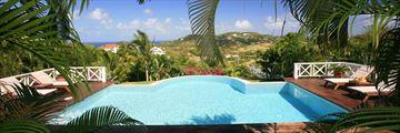 Villa Kessi, Pool